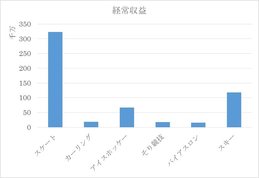 f:id:yumegenjitsu:20181117235547j:plain