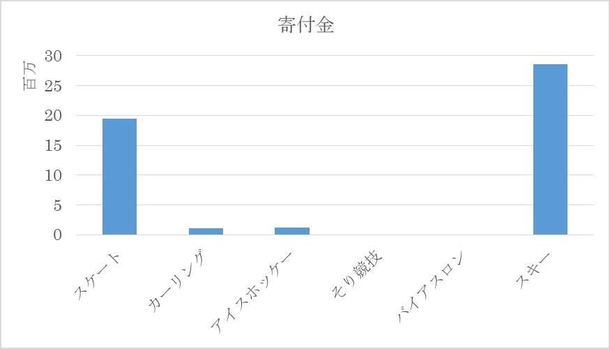 f:id:yumegenjitsu:20181117235613j:plain
