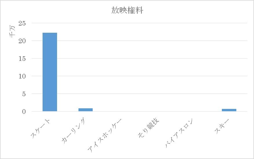 f:id:yumegenjitsu:20181117235623j:plain