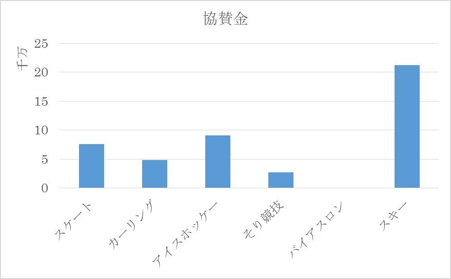 f:id:yumegenjitsu:20181117235641j:plain