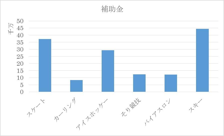 f:id:yumegenjitsu:20181117235720j:plain