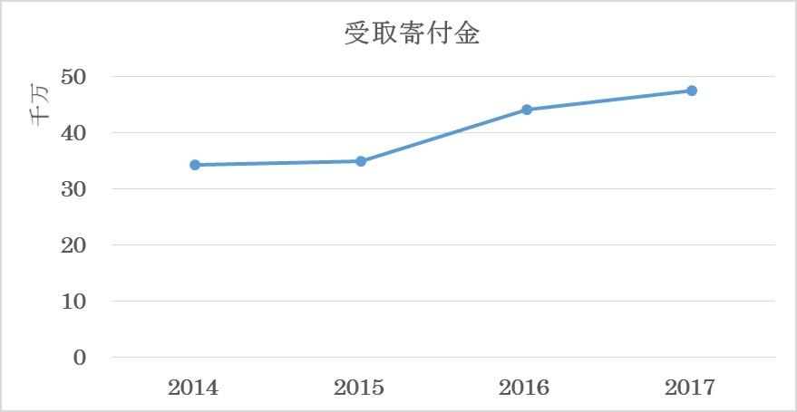 f:id:yumegenjitsu:20181202224216j:plain