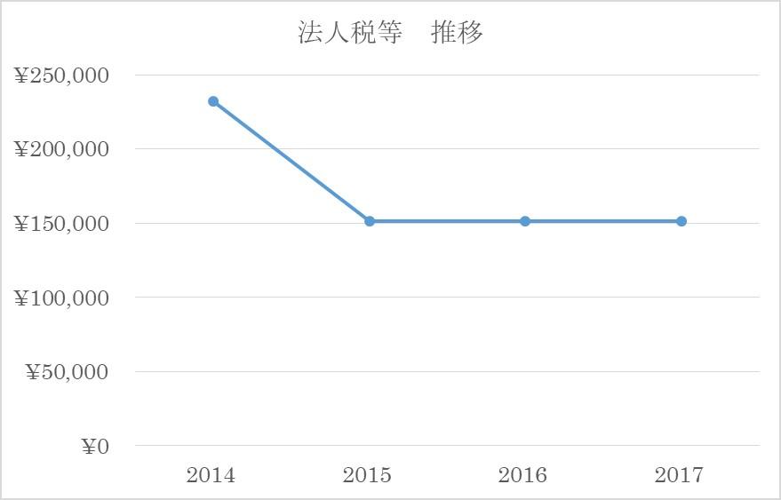 f:id:yumegenjitsu:20181202224254j:plain