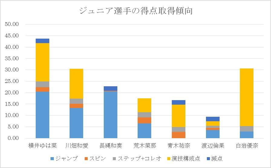 f:id:yumegenjitsu:20181227000539j:plain