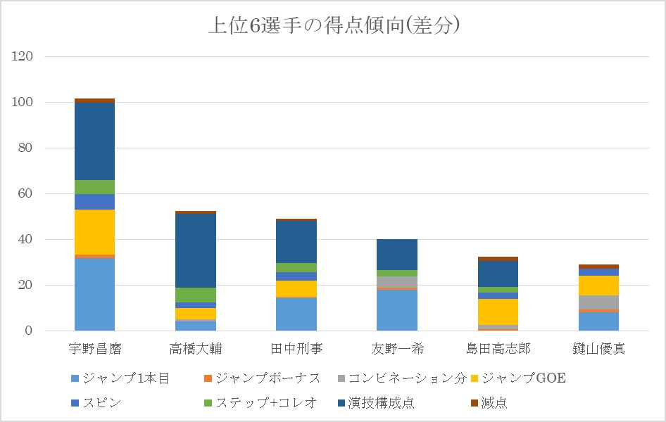 f:id:yumegenjitsu:20181229000206j:plain