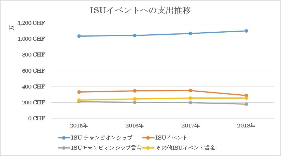 f:id:yumegenjitsu:20190827232532j:plain