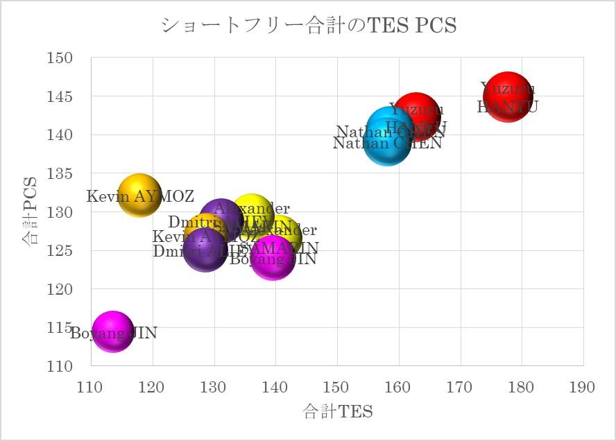 f:id:yumegenjitsu:20191127232552j:plain