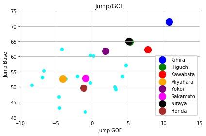 全日本選手権19女子シングルジャンプ