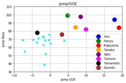 全日本選手権19男子シングルジャンプ