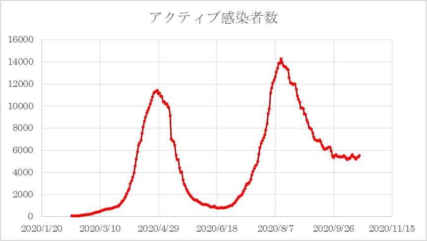 f:id:yumegenjitsu:20201020221705j:plain