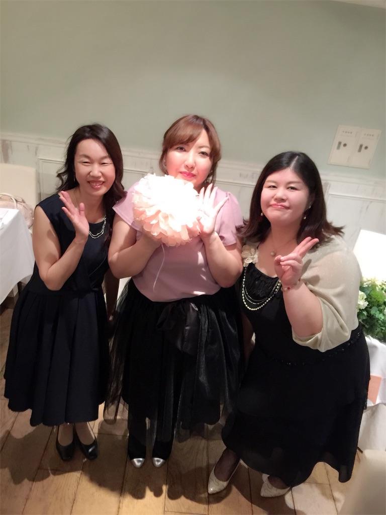 f:id:yumehariko:20180202224029j:image