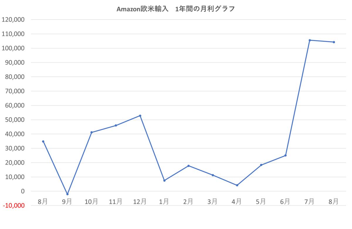 f:id:yumeigunshi444:20190914215935p:plain
