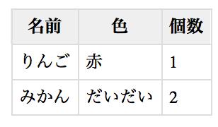f:id:yumeji773:20170109221054p:plain