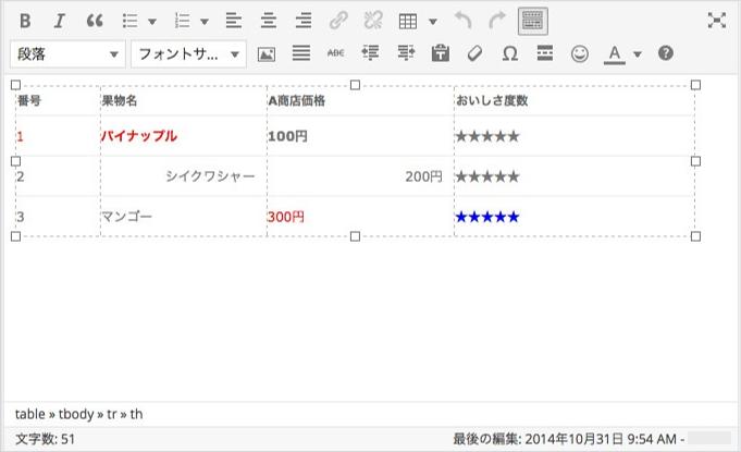 f:id:yumeji773:20170116183258p:plain