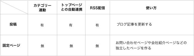f:id:yumeji773:20170117121844p:plain