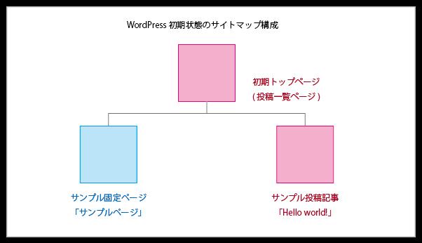 f:id:yumeji773:20170314184245p:plain