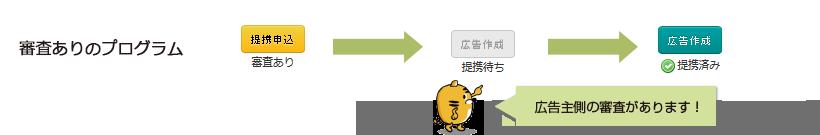 f:id:yumeji773:20170912174516p:plain