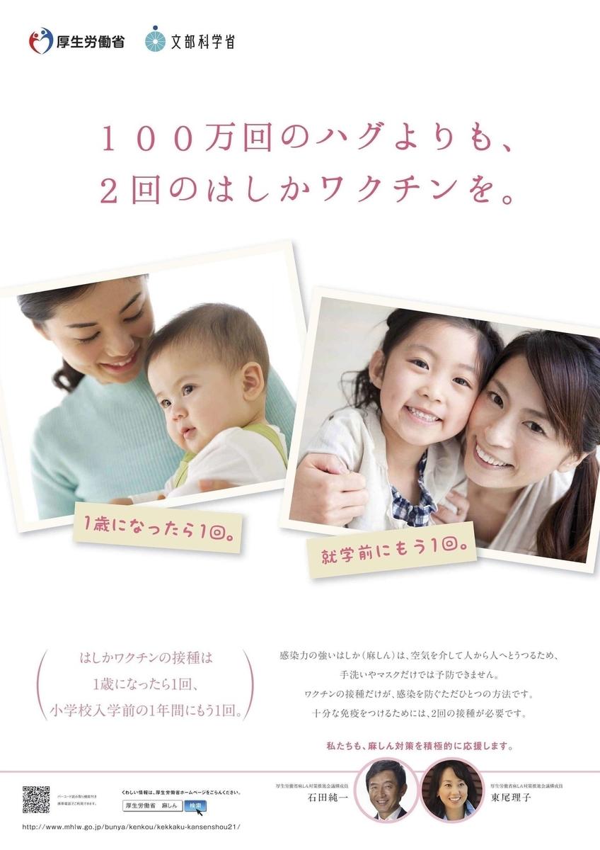 f:id:yumekake-john-ngohope:20200601140854j:plain