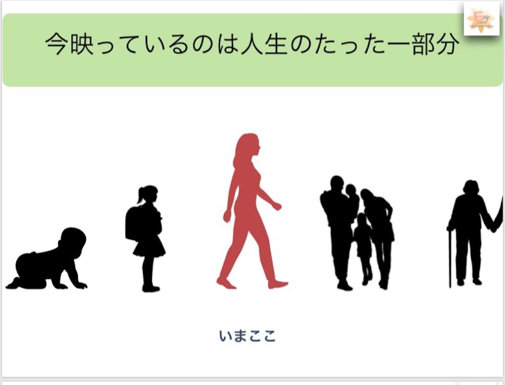 f:id:yumekamo4:20181228070643j:image