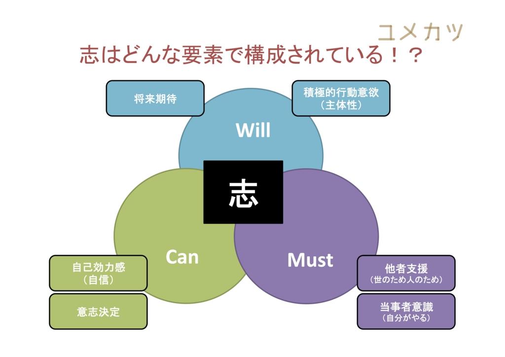 f:id:yumekatsu:20160407173830j:plain