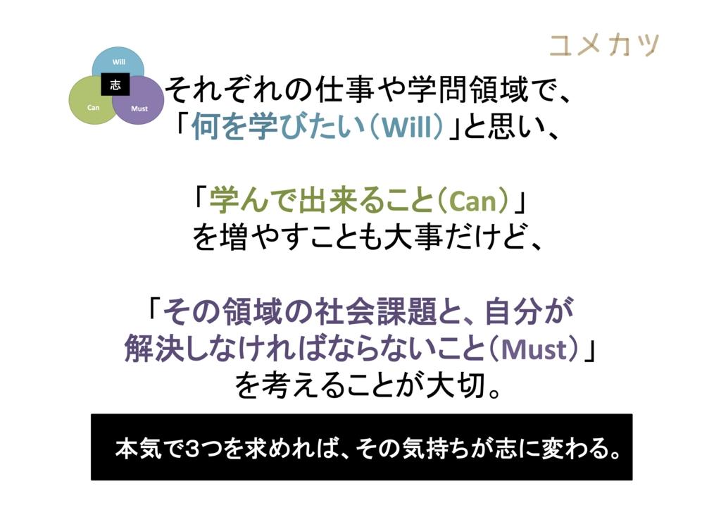 f:id:yumekatsu:20160407173833j:plain
