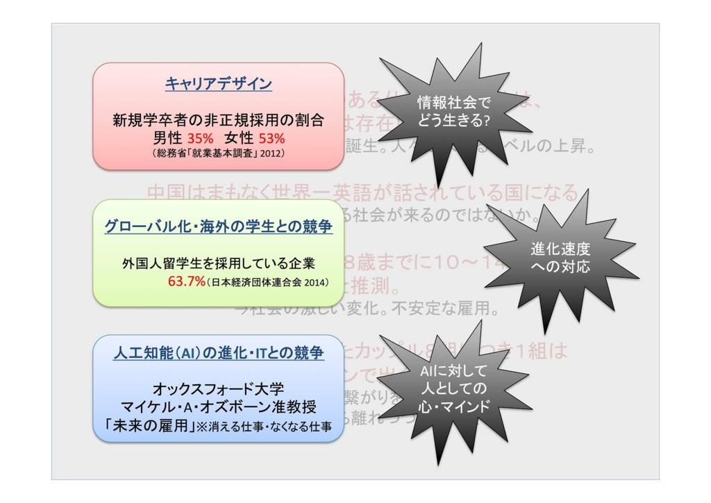 f:id:yumekatsu:20160602175814j:plain