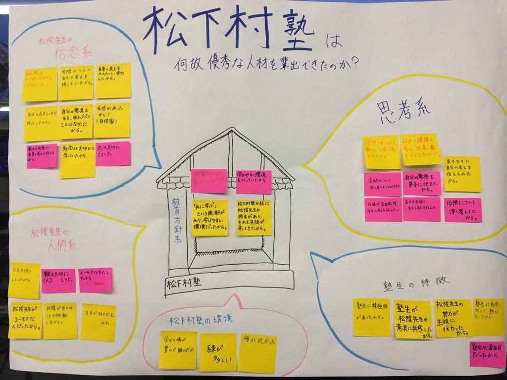 f:id:yumekatsu:20160613183610j:plain