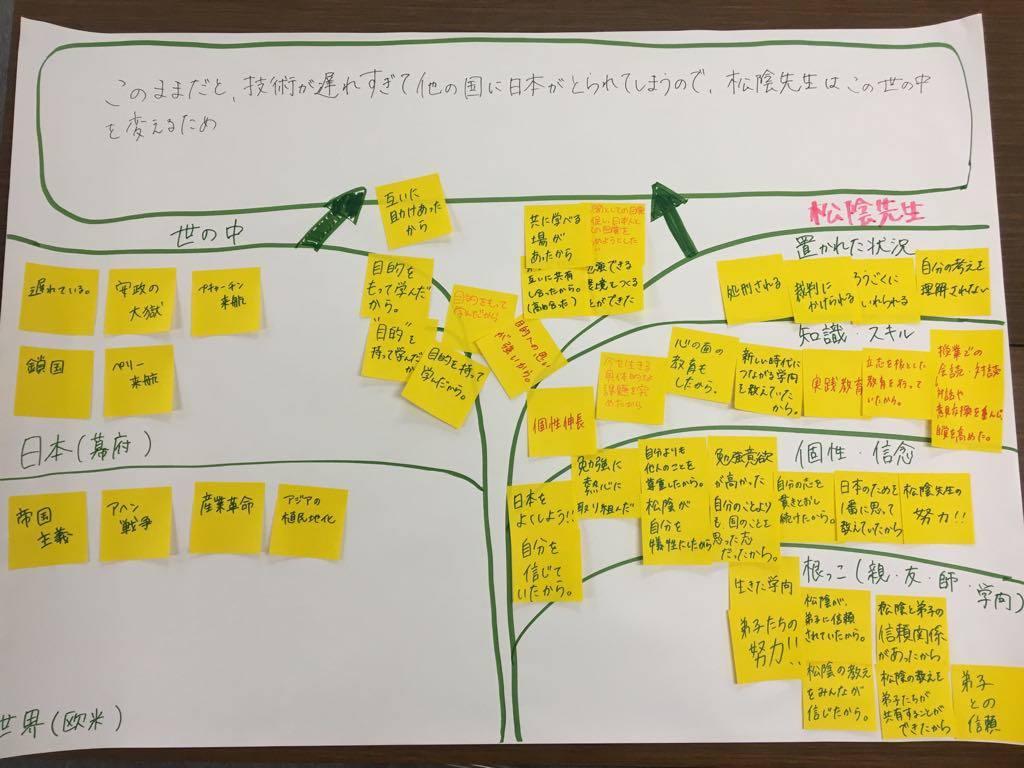 f:id:yumekatsu:20160613190514j:plain