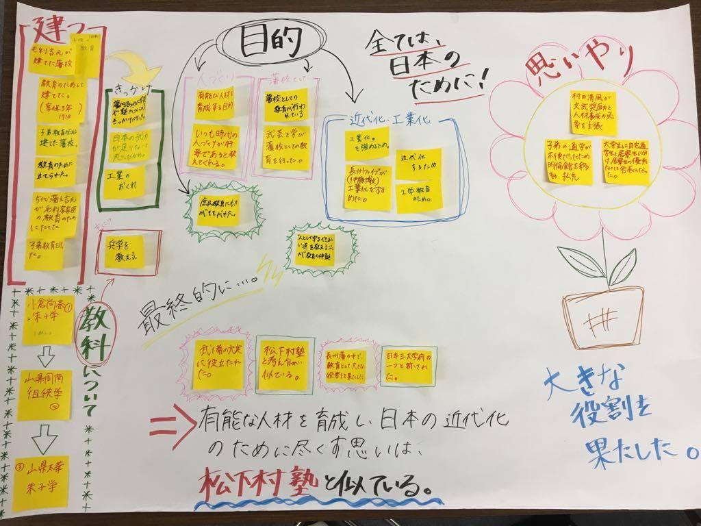 f:id:yumekatsu:20160615120243j:plain