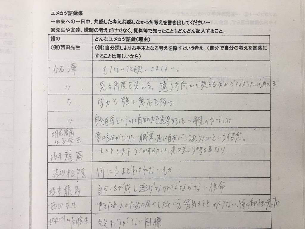 f:id:yumekatsu:20160624120109j:plain