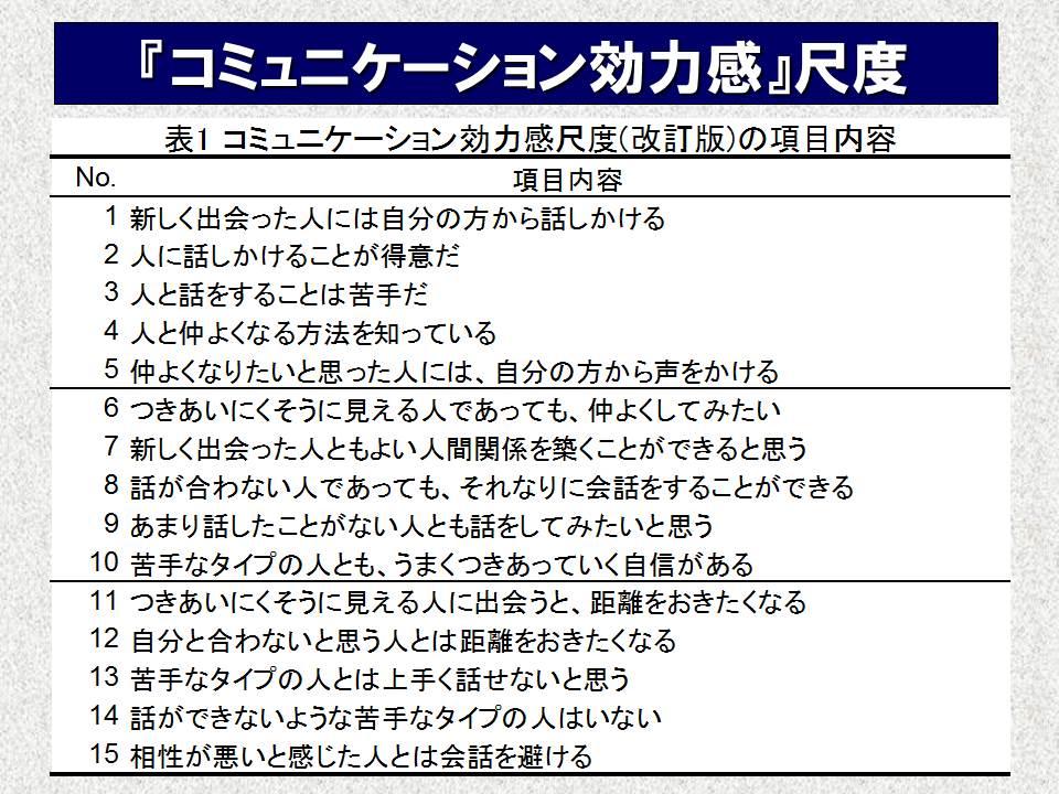 f:id:yumekatsu:20160711185506j:plain