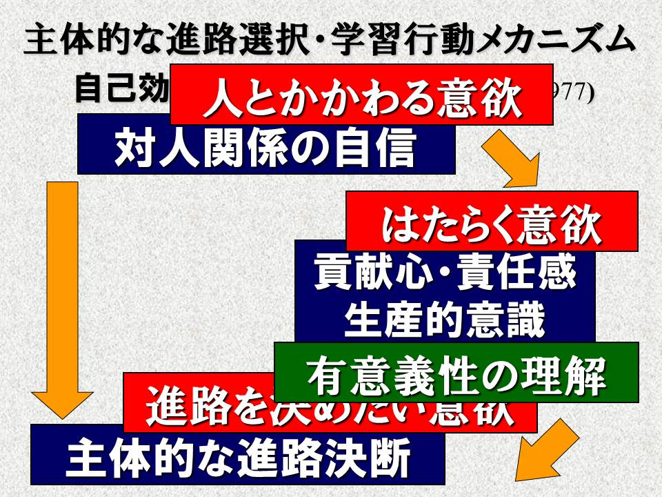 f:id:yumekatsu:20160711185605j:plain