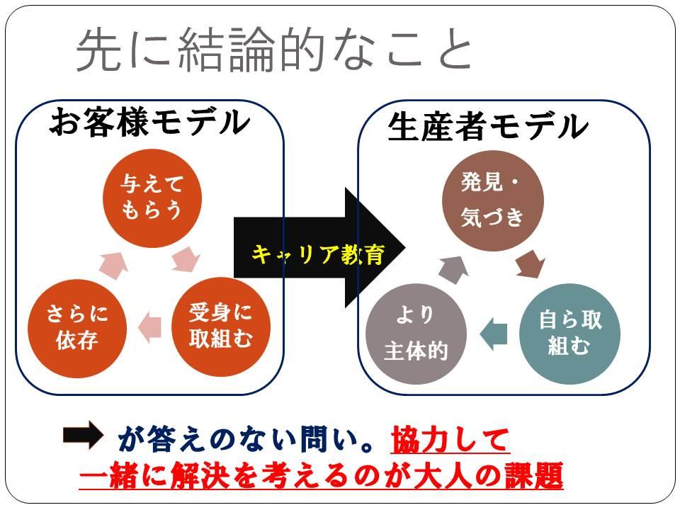 f:id:yumekatsu:20160712170155j:plain