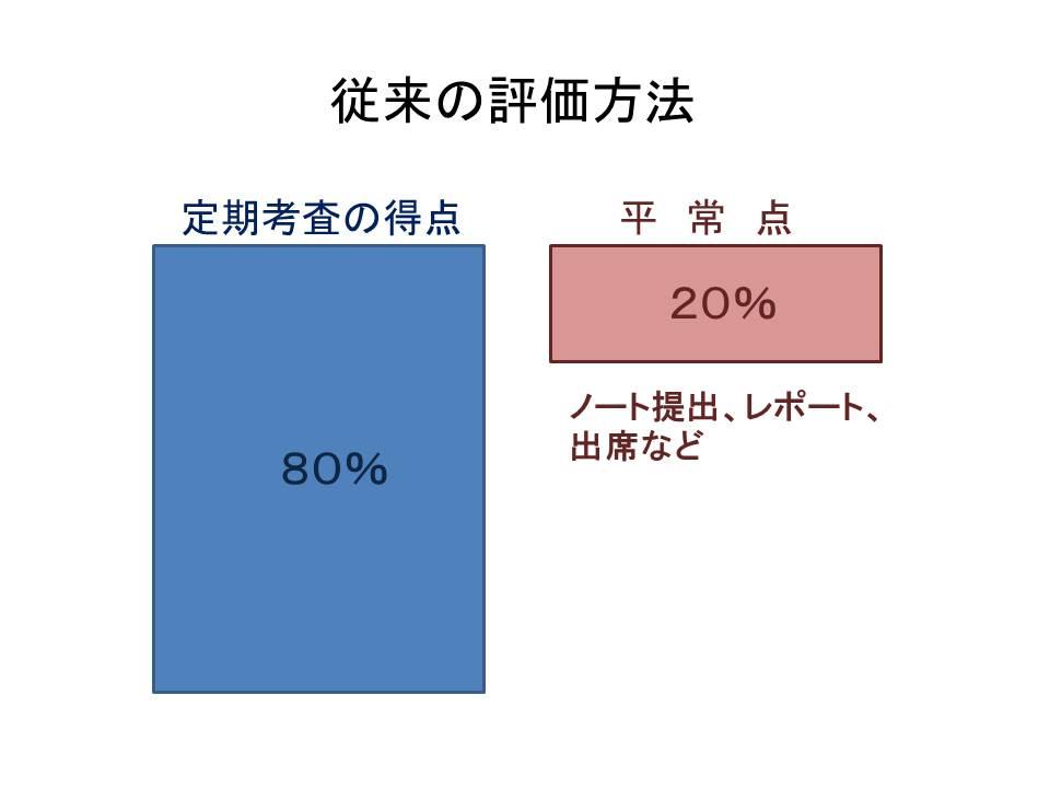 f:id:yumekatsu:20160721191827j:plain