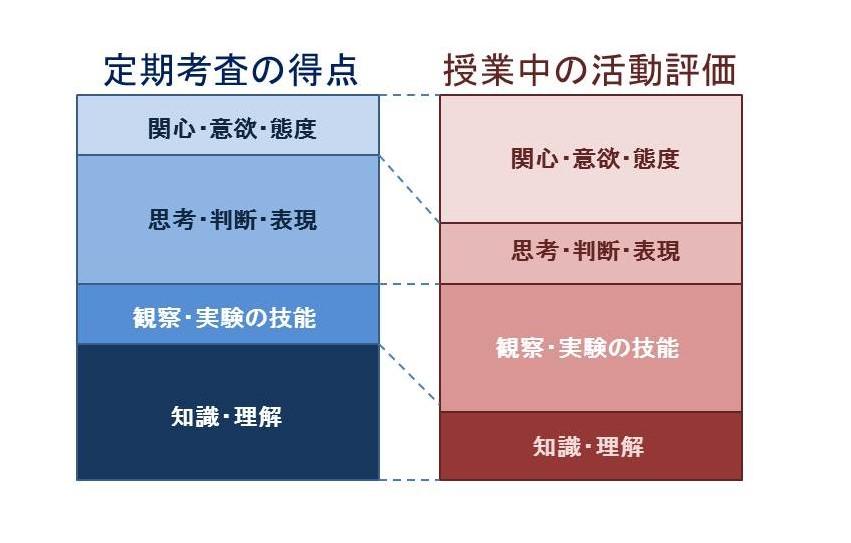 f:id:yumekatsu:20160721192034j:plain