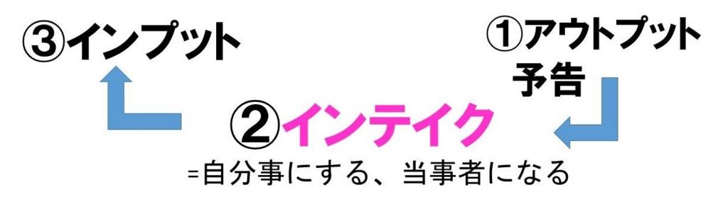 f:id:yumekatsu:20160725093749j:plain