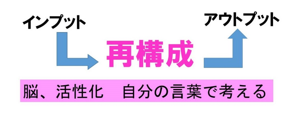 f:id:yumekatsu:20160725093811j:plain