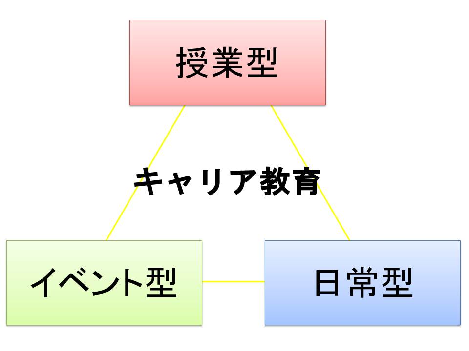 f:id:yumekatsu:20160725094325j:plain