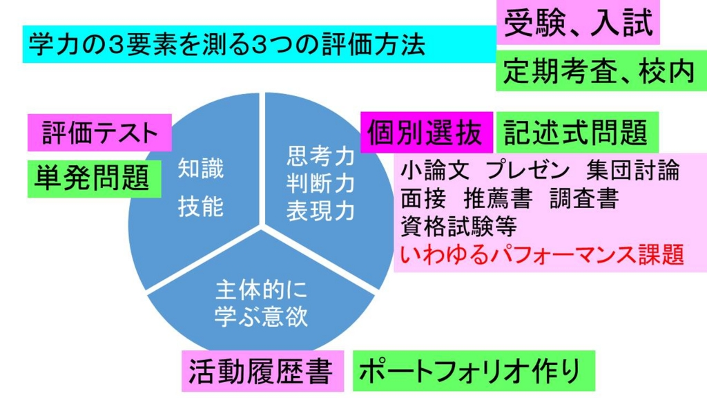 f:id:yumekatsu:20160725094343j:plain