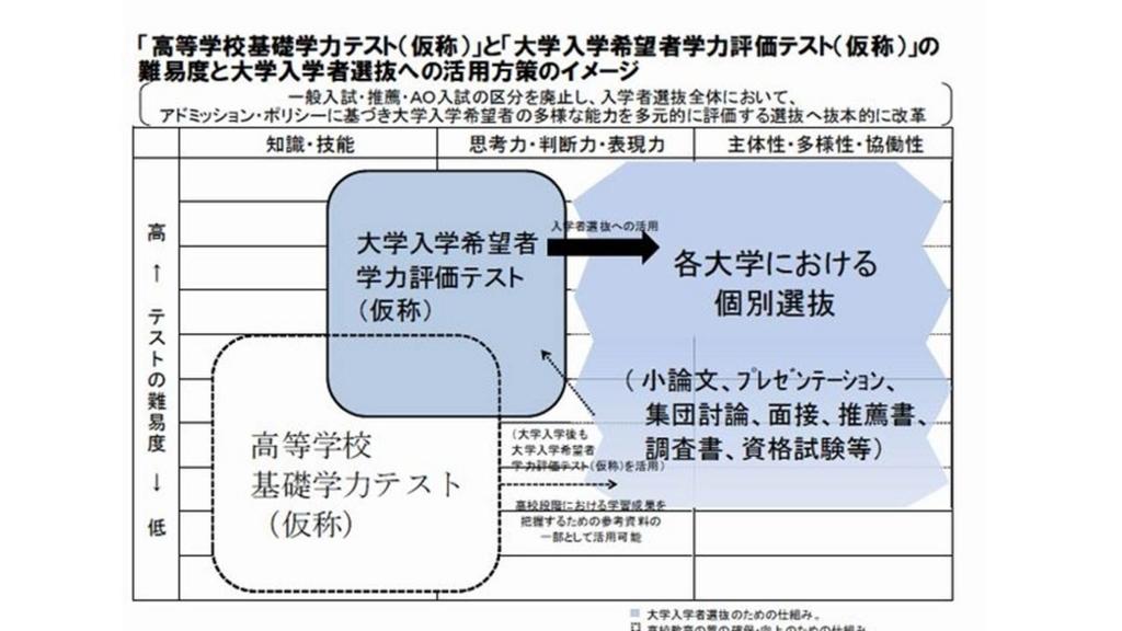 f:id:yumekatsu:20160725094406j:plain