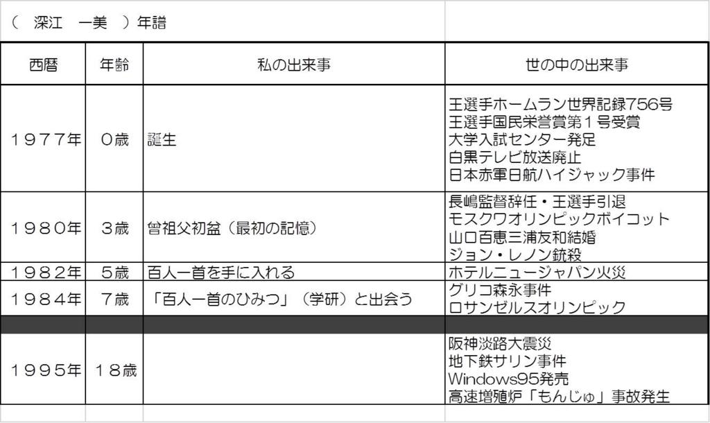 f:id:yumekatsu:20160725135334j:plain