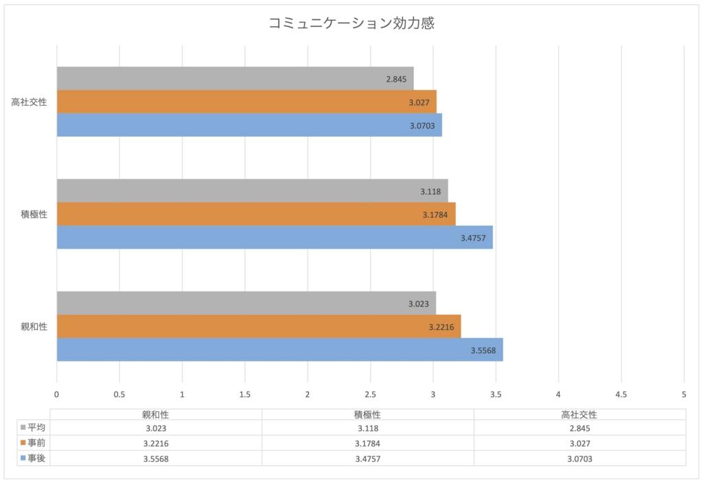 f:id:yumekatsu:20160725152834j:plain