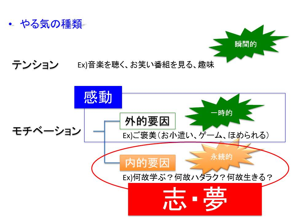 f:id:yumekatsu:20160729164626j:plain