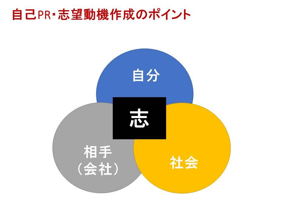 f:id:yumekatsu:20160823111723j:plain