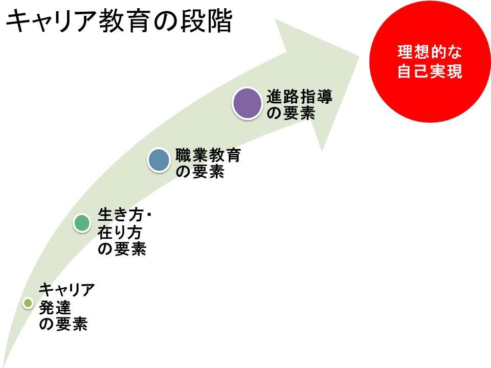 f:id:yumekatsu:20161009141456j:plain