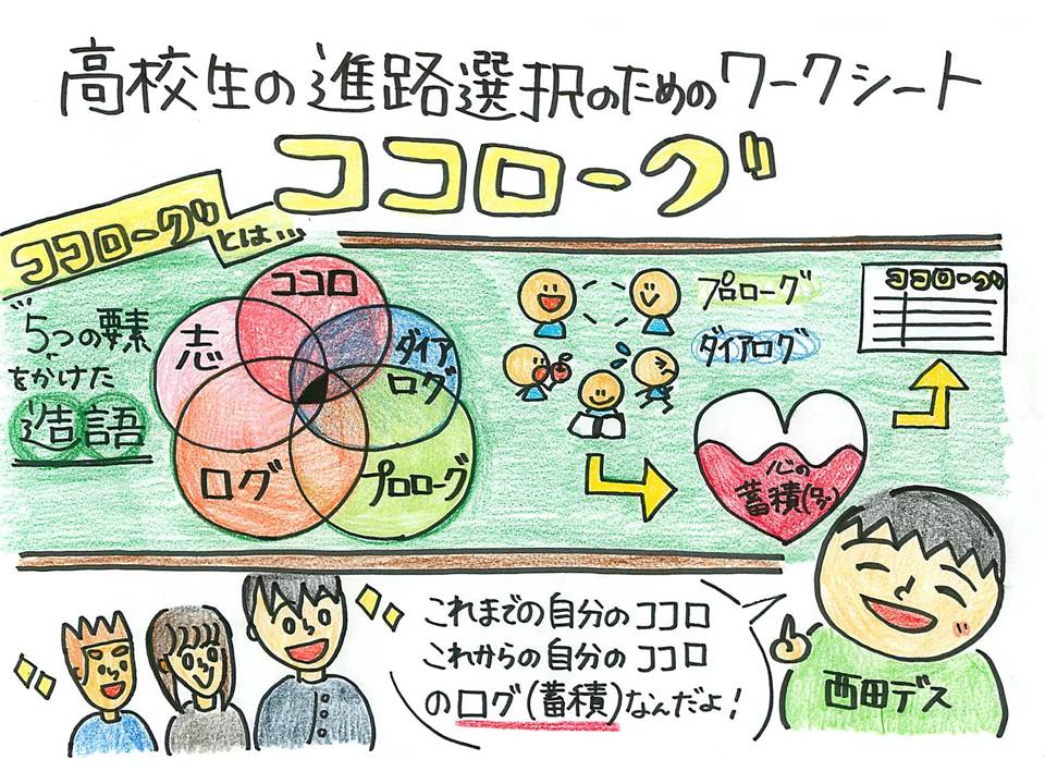 f:id:yumekatsu:20170105120810j:plain