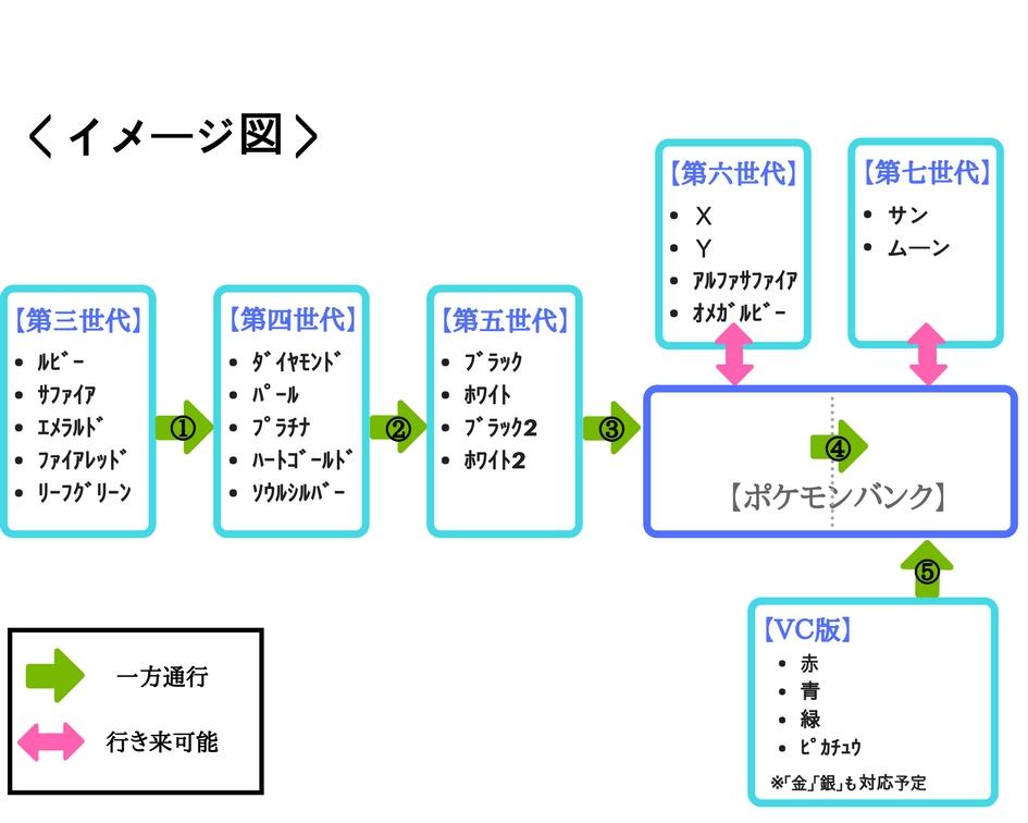 f:id:yumekichi730:20170809211047j:plain