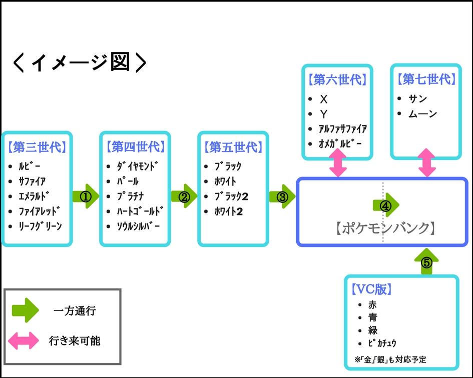 f:id:yumekichi730:20170809211604j:plain