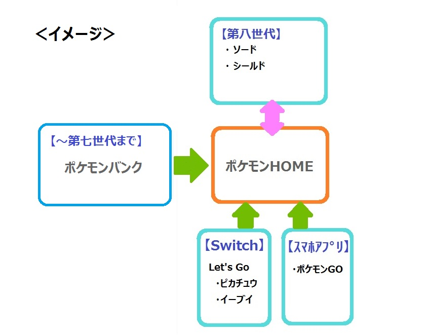 f:id:yumekichi730:20210122113008j:plain