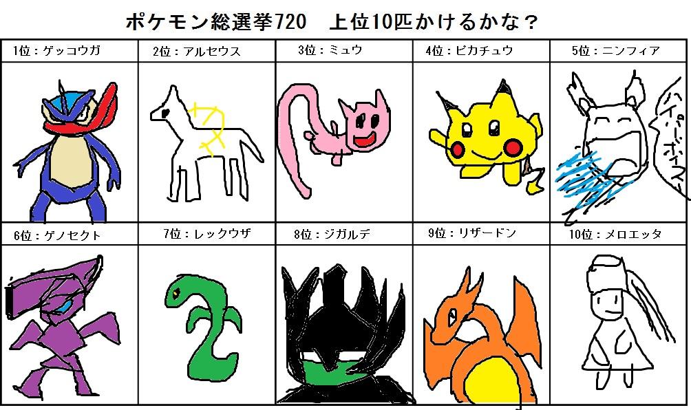 f:id:yumekui002:20160629193017j:plain